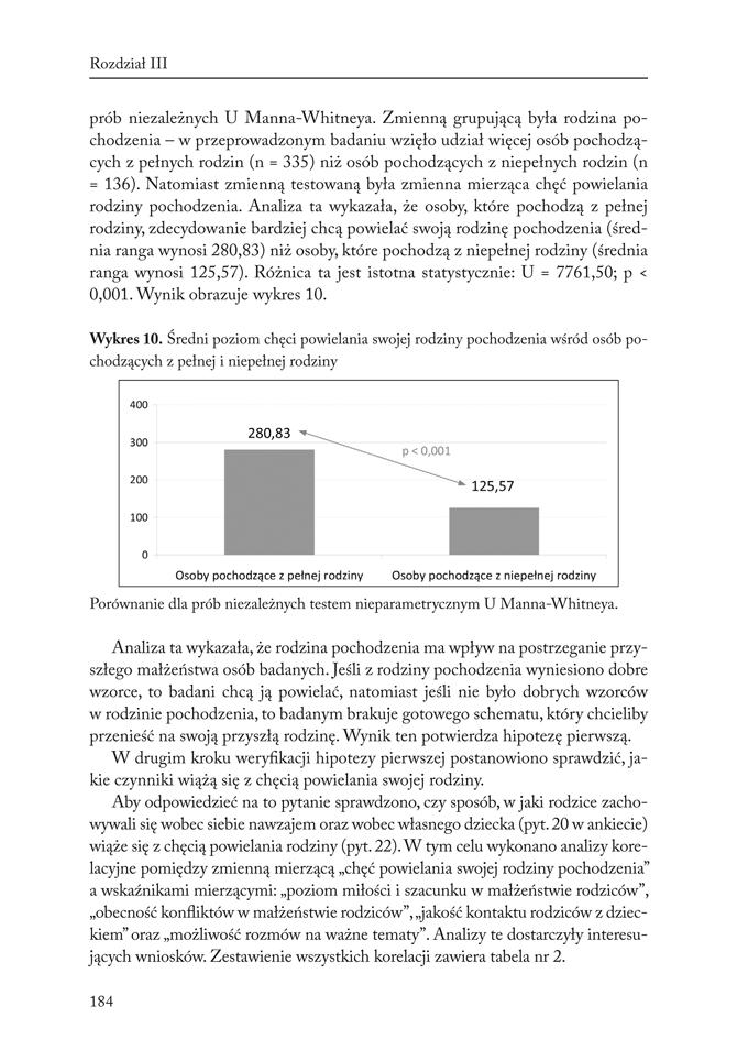 Skład doktoratu - wykresy