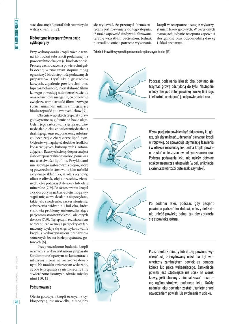 Skład kwartalnika medycznego rysunki