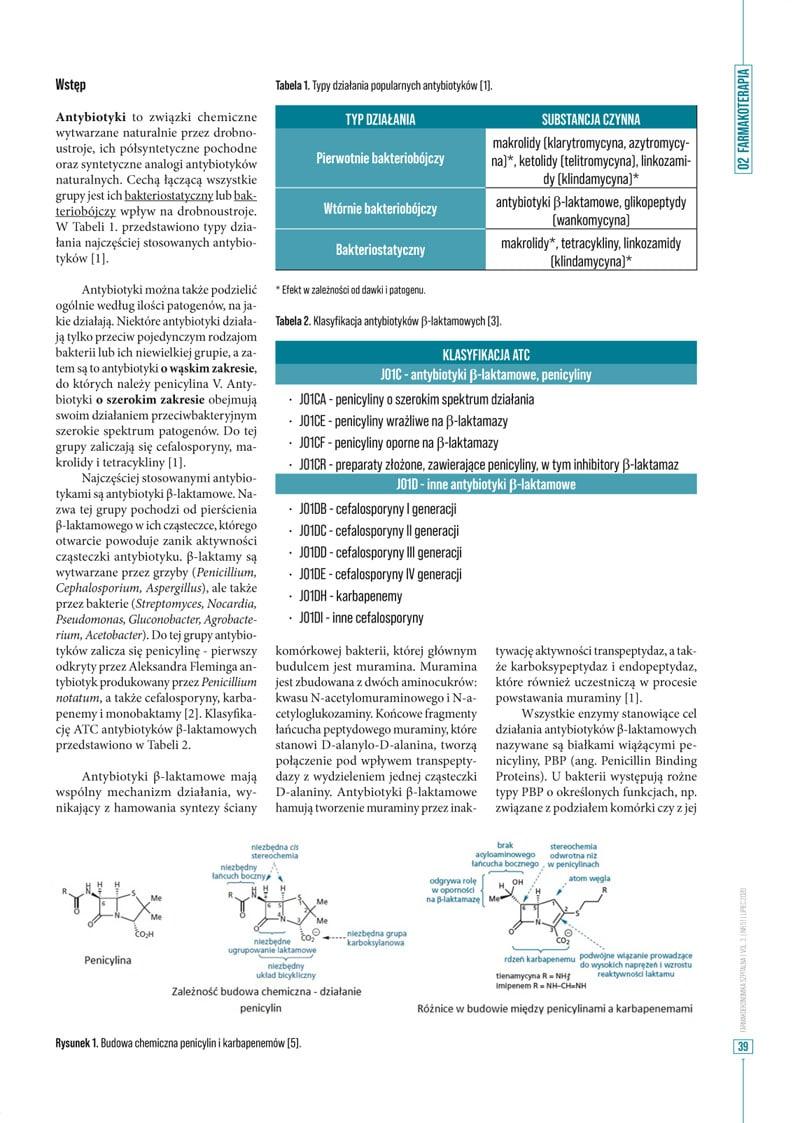 Skład kwartalnika medycznego rysunki i tabele